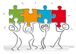 Wertschöpfungsprozess, Führungsprozess, Unterstützungsprozess, Prozesslandkarte
