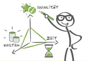 KVP Methoden - Wofür sie gut sind und die Vorteile.
