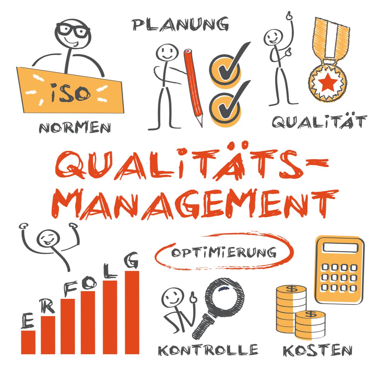 QMB Seminar - Normen, Planung, Qualität, Kontrolle, Kosten, Erfolg