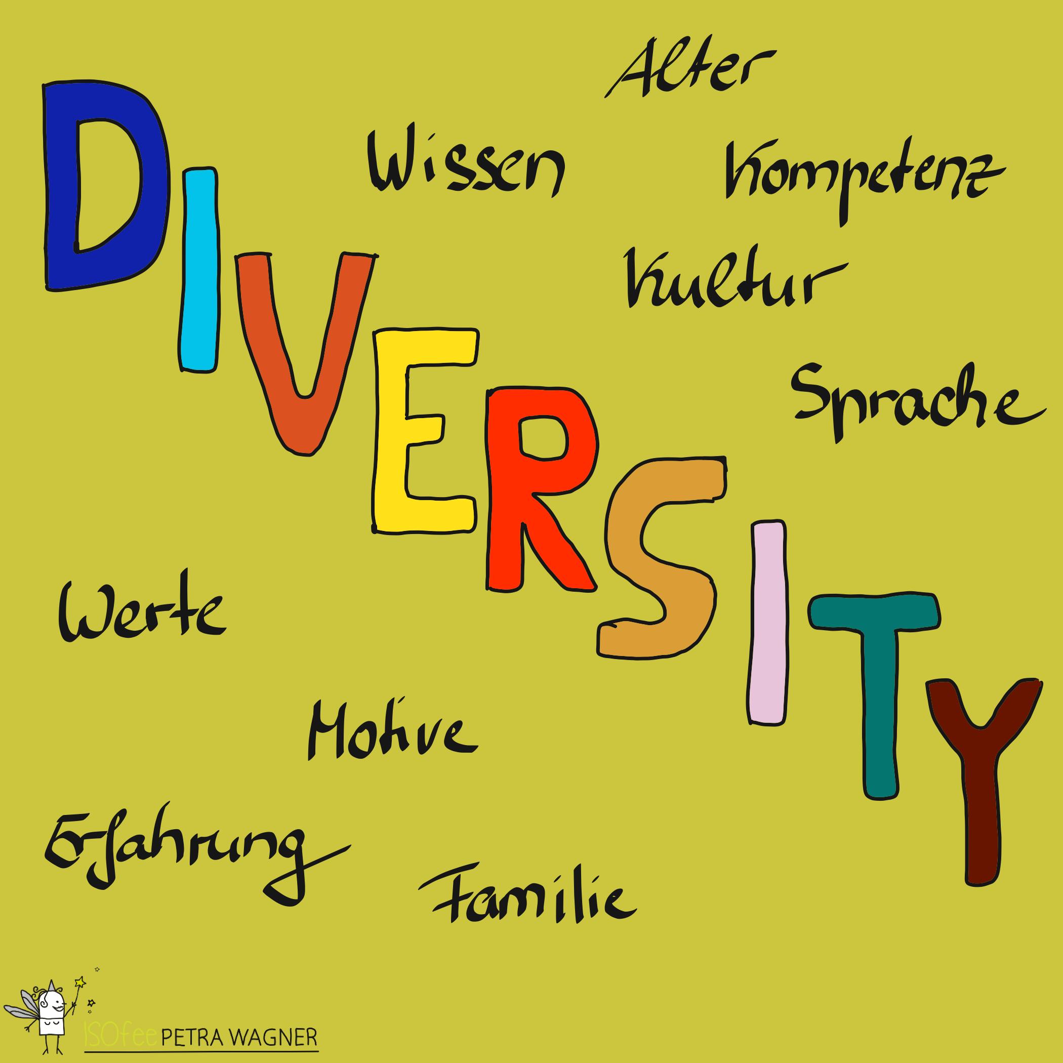 Diversity - ISOfee