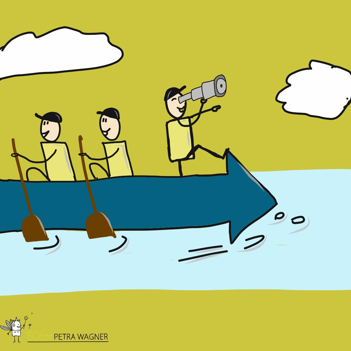alle sitzen in einem Boot - gemeinsam entscheiden