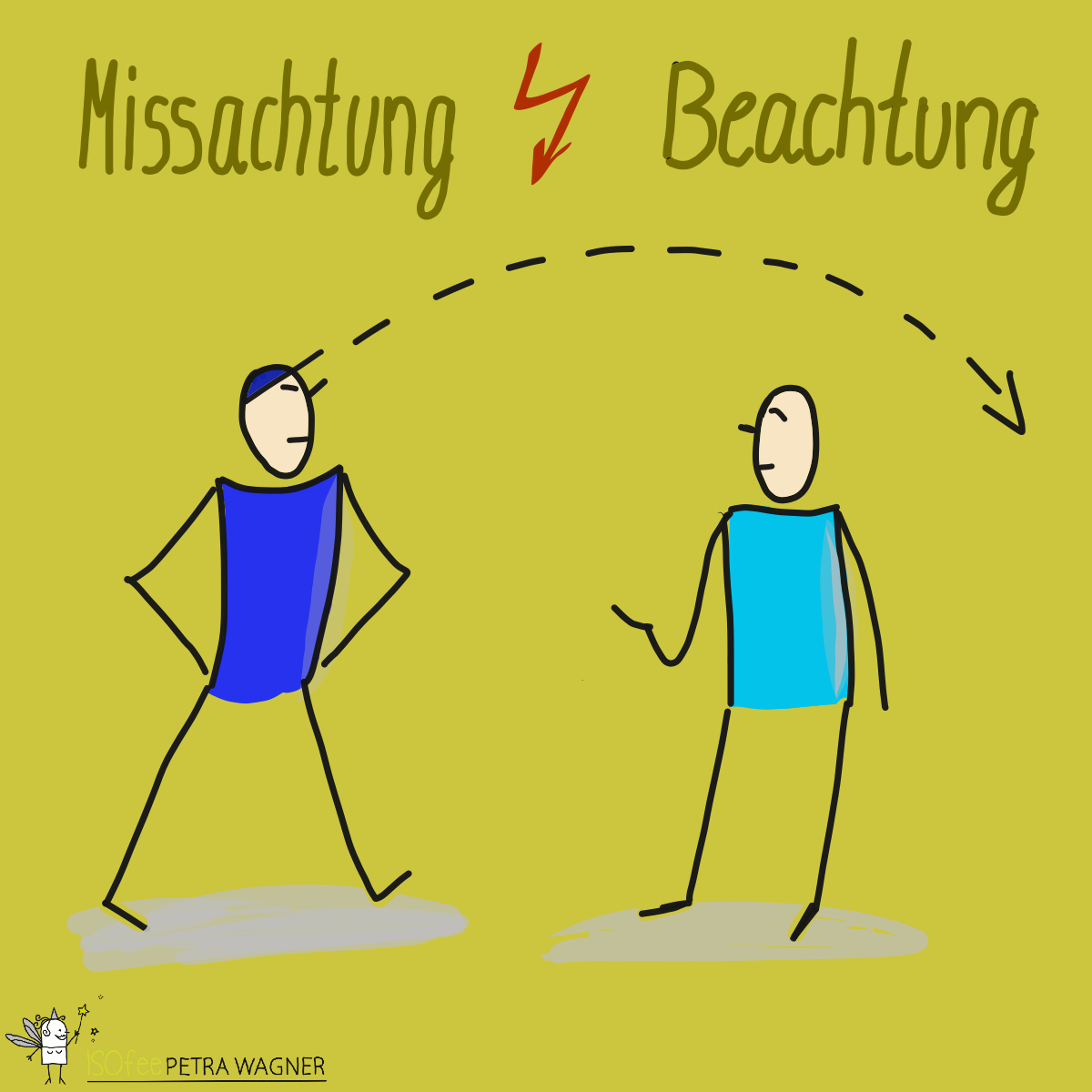 Missachtung Beachtung - Isofee