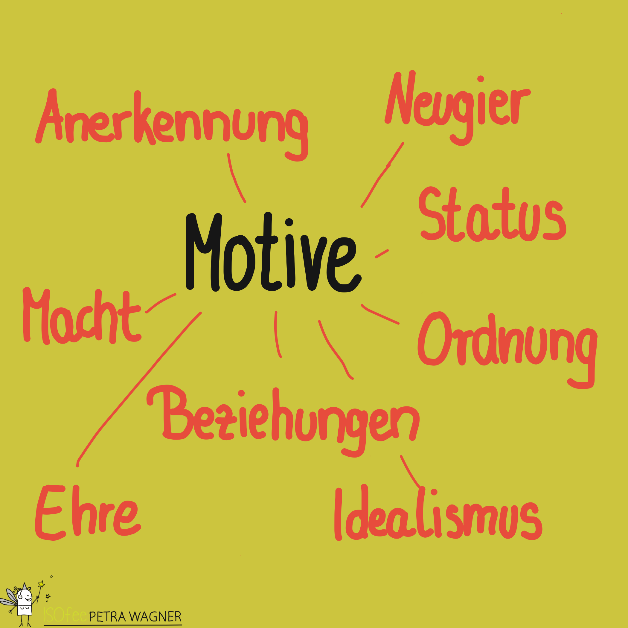 Motive - ISOfee