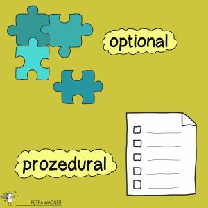 Intrinsische Motivation fördern - optional und prozedural