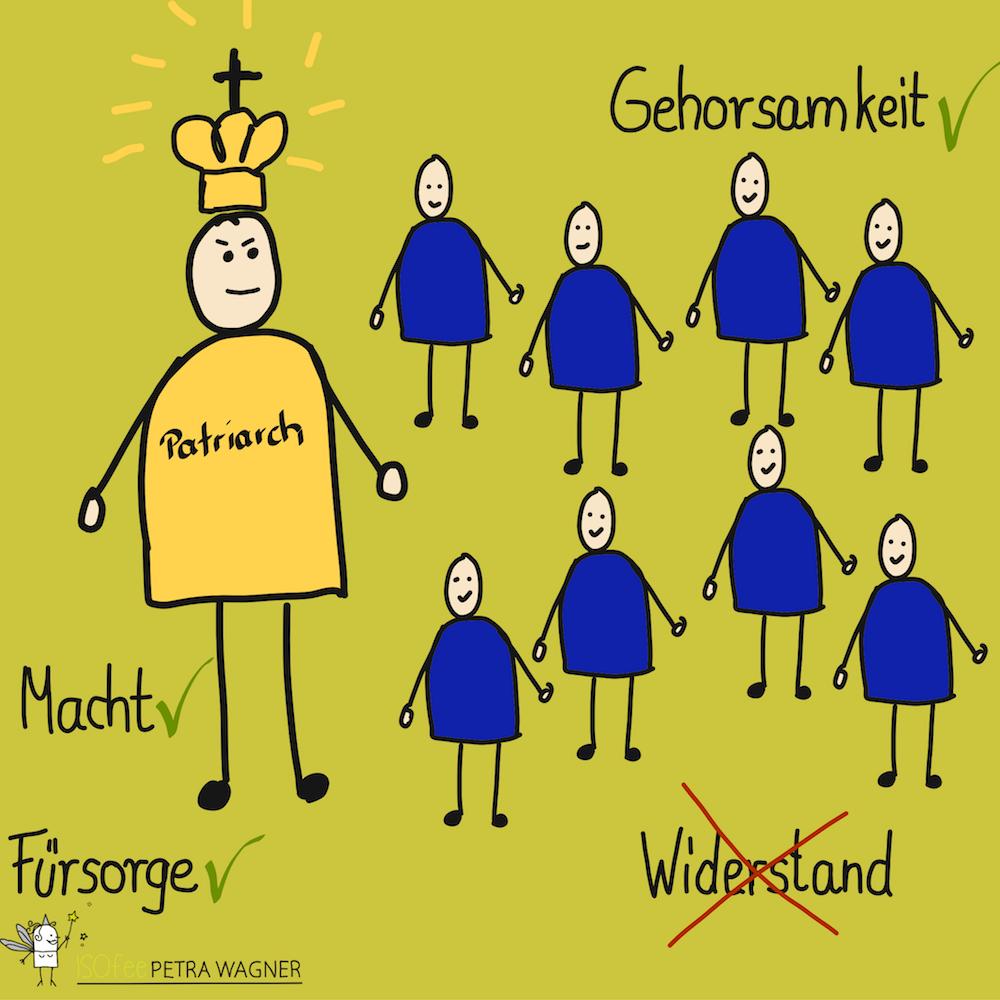 Tradierender Führungsstil - Patriarch