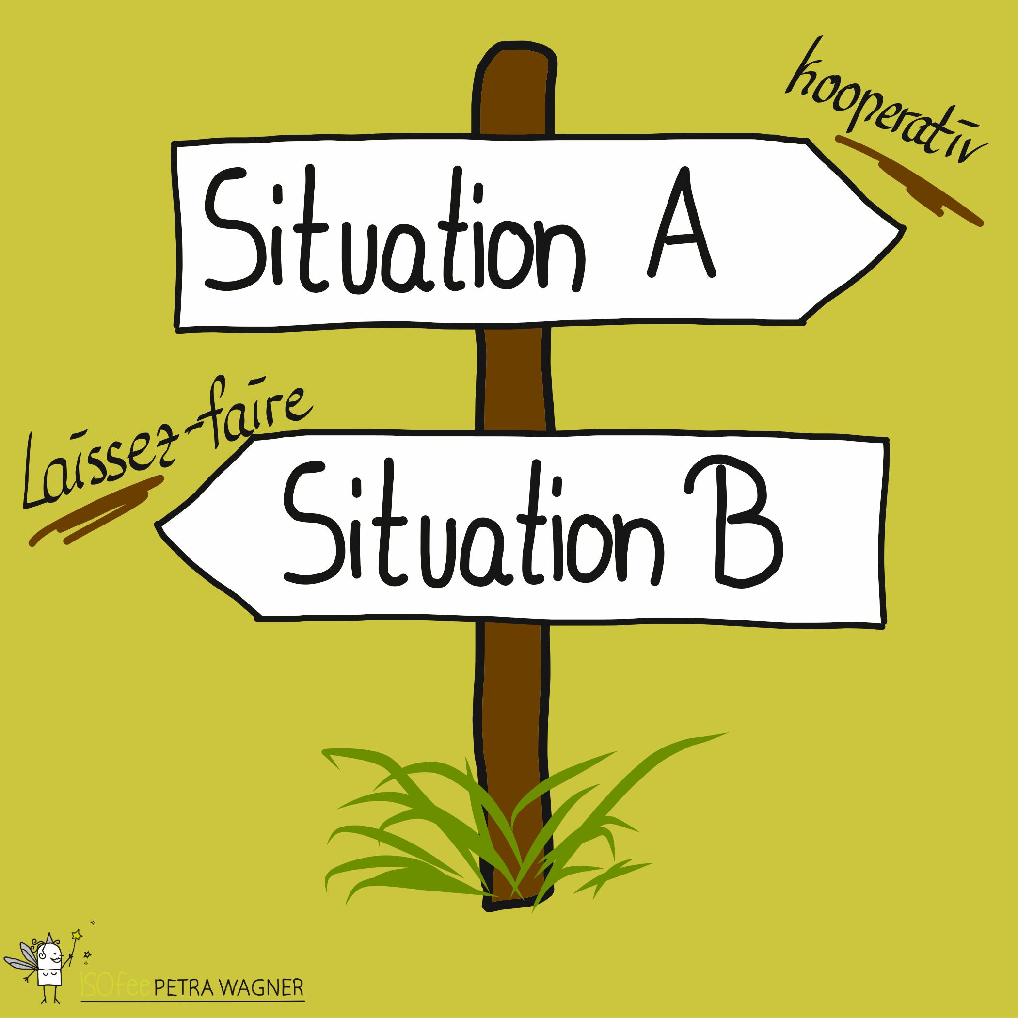 Situation A und B - Erklärt von ISOfee