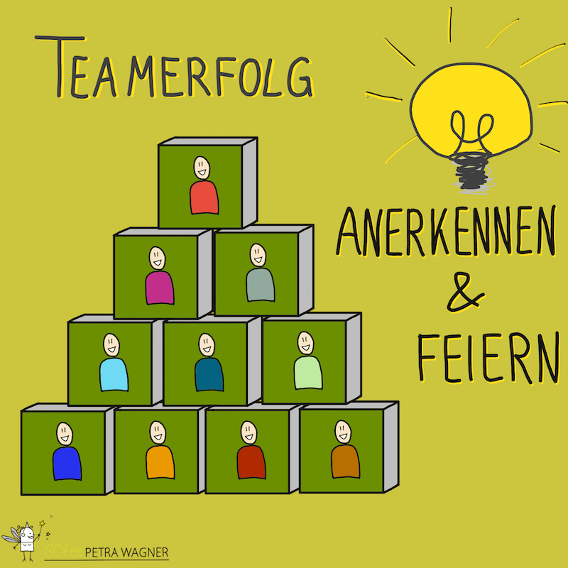 Teamerfolg - So funktioniert's