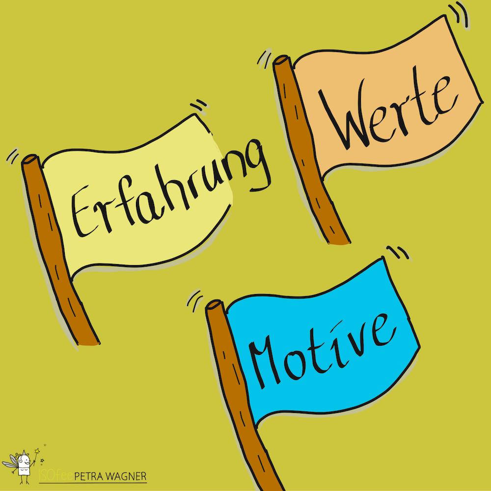 Theorie und Praxis von Führungsstilen - Werte, Motive, Erfahrungen