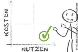 Qualitätsmanagement Einführung Schulung - Für mehr Erfolg